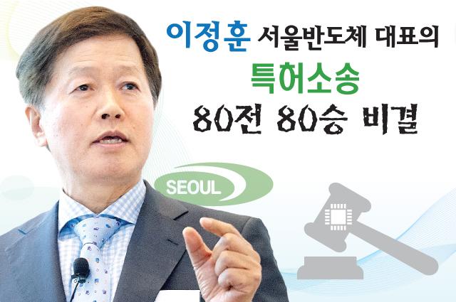 """'장발의 승부사' 이정훈 대표 """"특허 침해 무관용 원칙"""""""