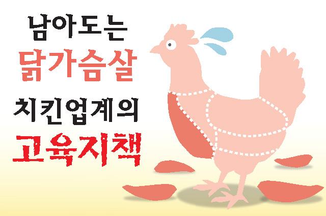 닭날개는 품절인데, 남아돌아 할인…'닭가슴살의 굴욕'