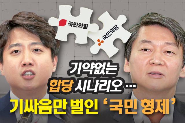 ''국민형제'' 합당 결렬…쟁점사항 합의 실패