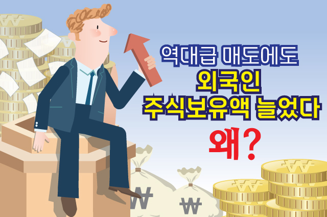 외국인, 역대급 매도세에도 보유금액 늘어난 이유는?