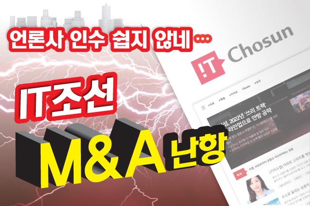 """""""언론사 인수 쉽지 않네""""…진통 겪어온 언론사 M&A"""